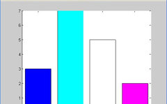 matlab画柱状图颜色灰白图形不一样房地产v颜色景观设计图片